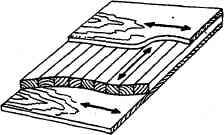 Столярная плита