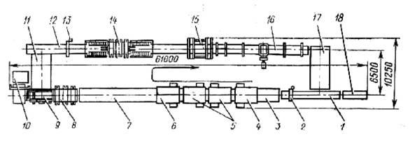 Рис. 7. 1. Схема главного конвейера для формирования стружечного ковра и горячего прессования плит на жестких...