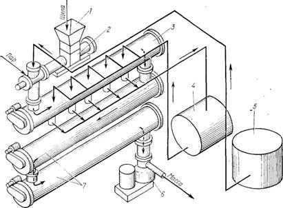 Схема варочной установки «